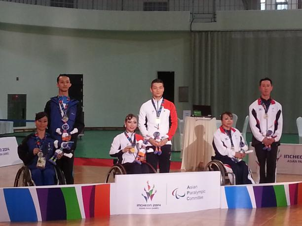 Three couples in training suits on a podium.