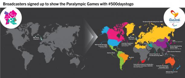 A graphic comparing how many broadcasters had signed up for London 2012 and Rio 2016 Paralympics with 500 days to go.