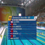 Swimming men's 200m Individual Medley SM7 - Beijing 2008 Paralympic Games - Paralympic Sport TV