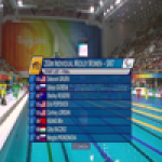 Swimming Women's 200m Individual Medley SM7 - Beijing 2008 Paralympic Games - Paralympic Sport TV