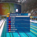 Swimming Men's 100m Butterfly S8 - Beijing 2008 Paralympic Games - Paralympic Sport TV