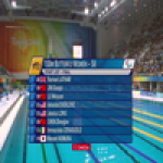 Swimming Women's 100m Butterfly S8 - Beijing 2008 Paralympic Games - Paralympic Sport TV