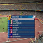 Women's 400m T53 - Beijing 2008 Paralympic Games - Paralympic Sport TV