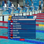 Swimming Women's 100m Backstroke S8 - Beijing 2008 Paralympic Games - Paralympic Sport TV