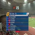 Men's 100m T53 - Beijing 2008 Paralympic Games