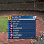 Men's 400m T52 - Beijing 2008 Paralympic Games - Paralympic Sport TV