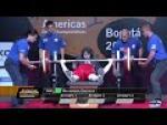 Mayagozel Ekeyeva | Turkmenistan | Women's up to 79kg | WPPO Americas Open Champs | Bogota 2018 - Paralympic Sport TV