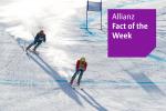 Allianz Fact of the week Alpine Skiing speed
