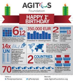 Agitos Foundation Happy Birthday