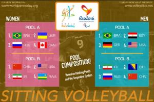 The pools for the Rio 2016 men's and women's sitting volleyball competition.